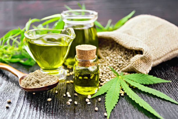 The Quickest & Best Strategy To CBD Products